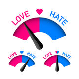 Love and Hate meter Royalty Free Stock Photography