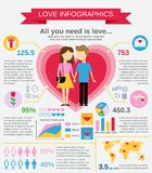 Love infographic set Royalty Free Stock Image