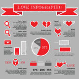 Love infographic for Valentines Day Stock Image