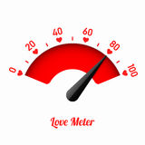 Love meter Stock Image