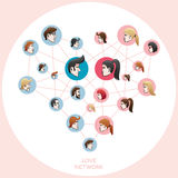 Love social network. Vector illustration of social network with people heads in the circles creating a love heart Royalty Free Stock Photos