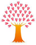 Love tree Stock Photography