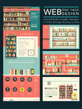 Lovely one page website template design with library scene. In flat design stock illustration