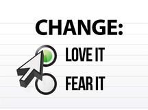 Loving or fearing change Royalty Free Stock Image
