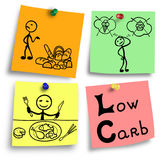 Low carb diet concept illustration on a colorful notes. Simple illustration of low carbohydrates ingredients diet system Royalty Free Stock Images