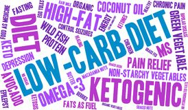 Low-Carb Diet Word Cloud. On a white background Stock Images