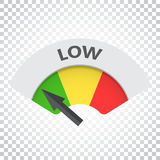 Low level risk gauge vector icon. Low fuel illustration on isola. Ted background. Simple business concept pictogram Royalty Free Stock Image