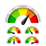 Low, moderate, high - rating meter Stock Image