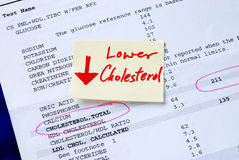 Lower the cholesterol Stock Photo