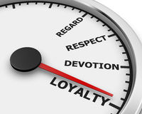 Loyalty. Customer Employee Trust Respect Speedometer 3d rendering Stock Photo