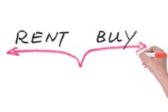Loyer contre le concept d'achat photographie stock