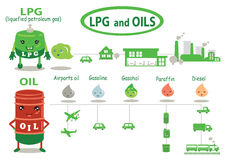 Lpg and oi. L Info graphic Vectors, illustrations royalty free illustration