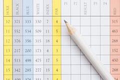 Lápiz en una tarjeta de puntuación del golf Imágenes de archivo libres de regalías