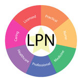 LPN circular concept with colors and star Royalty Free Stock Photo