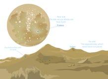 A lua… em uma noite nebulosa Imagem de Stock