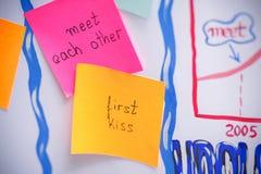 Ślubny planista listy kontrolnej informaci przygotowanie Obraz Stock