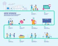 Luchthaven infographic vector, de ontwerpbouw stock illustratie