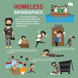 Ludzie bezdomni infographics Zdjęcie Stock
