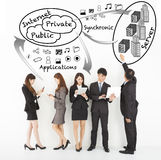 Ludzie biznesu cieszą się technologii apps z internet strukturą Zdjęcie Royalty Free