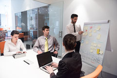 Ludzie biznesu grupują brainstorming i brać trzepnięcie boa notatki Fotografia Royalty Free