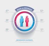 Ludzie infographic projekta szablonu Fotografia Royalty Free