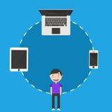 Ludzie & przyrząd technologia Zdjęcia Stock