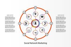 Ludzie sieci ikony pojęcia marketingu transport komunikuje techpeople sieci ikony pojęcia marketingu transport komunikują techno ilustracja wektor