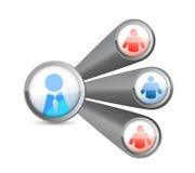 Ludzie sieci. ogólnospołeczna medialna diagram ilustracja Obraz Royalty Free