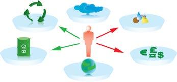 ludzka diagram interakcja Zdjęcia Stock