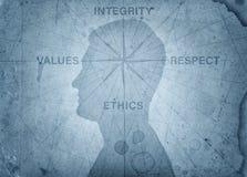 Ludzka głowa i cyrklowi punkty etyki, prawość, wartości, szacunek Pojęcie na temacie biznes, zaufanie, psychologia royalty ilustracja