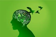 Ludzki mózg i swój potencjały ilustracja wektor
