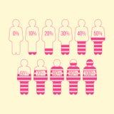 Ludzki symbol z procentem i barami Biznes Zdjęcie Royalty Free