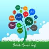 Luftblasen-Sprache-Baum-Blatt-Blume lizenzfreie abbildung