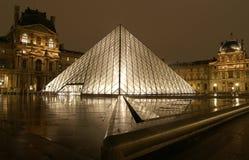 Luftventilmuseum, Paris Royaltyfri Fotografi