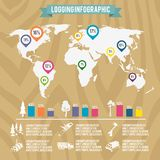 Lumberjack woodcutter infographic Royalty Free Stock Photography