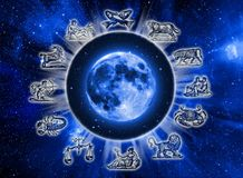 Lunar astrology. Zodiac symbols over astrological background with mystical circle and Luna - Moon stock illustration