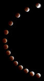 Lunar Eclipse Path Stock Images