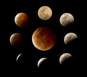 Lunar eclipse phases. Many phases of the total lunar eclipse or blood moon Stock Illustration