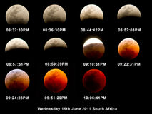 Lunar Eclipse Stages Chart. With times and date of the eclipse. Taken in South Africa Royalty Free Stock Photo