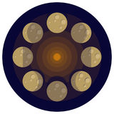 Lunar Motion and Phases. Vector illustration Royalty Free Stock Image