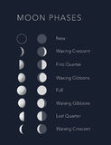 Lunar phases with flat and realistic symbols Stock Photos