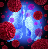 Lung Cancer. Human lung cancer organ as a medical symbol of a malignant tumor red cancer cell disease as a cancerous growth spreading through the respiratory Royalty Free Stock Photo