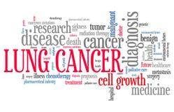 Lung Cancer stock illustrationer