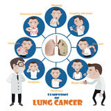 Lung cancer symptoms. Sick man Info Graphic. illustration Royalty Free Stock Photo