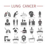 Lung Cancer Tecken orsaker, behandling Plan symbolsuppsättning Vektortecken för rengöringsdukdiagram royaltyfri illustrationer