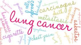 Lung Cancer Word Cloud stock illustrationer