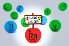 Lungcancer som orsakas av den kemiska beståndsdelen för radon stock illustrationer