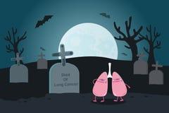 Lunge mit Krebs lizenzfreie abbildung