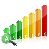 Lupa del rendimiento energético stock de ilustración