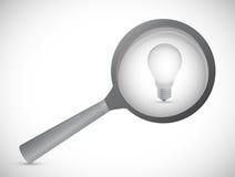 Lupe, die Ideenwort zeigt lizenzfreie abbildung